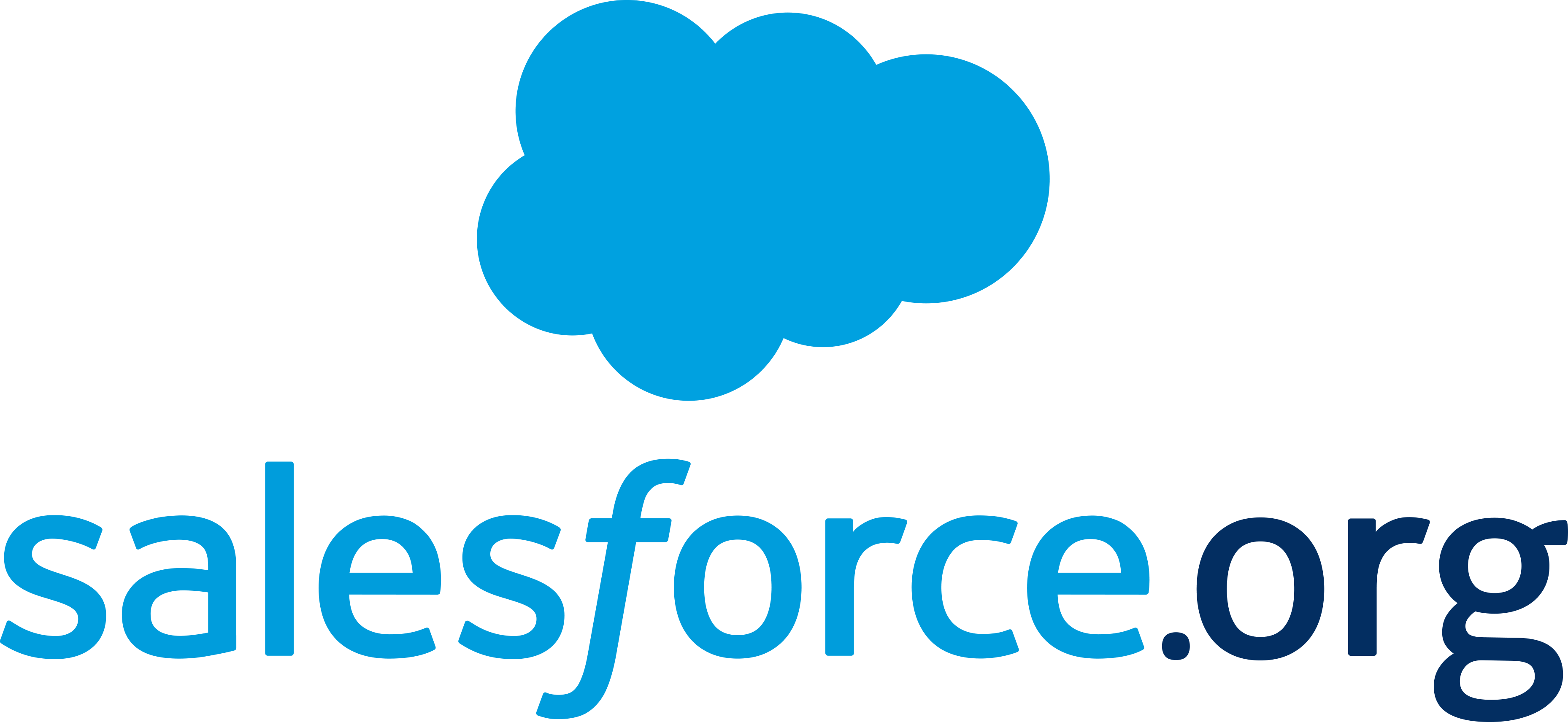 Salesforce Dot Org